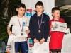 Veľká cena Trnavy 2015